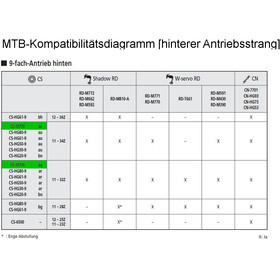 Shimano Deore XT CS-M770 Kassett 9-speed Grå